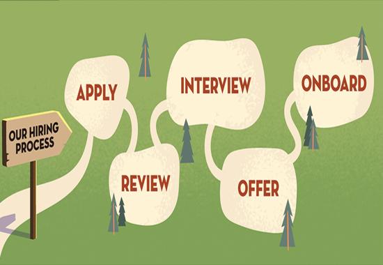 Hiring process – Leader Overseas